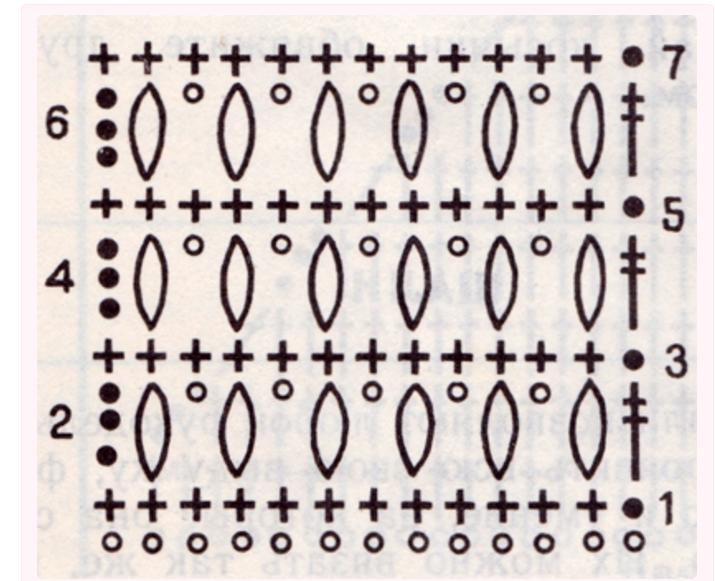 Схема вязания пышного столбика