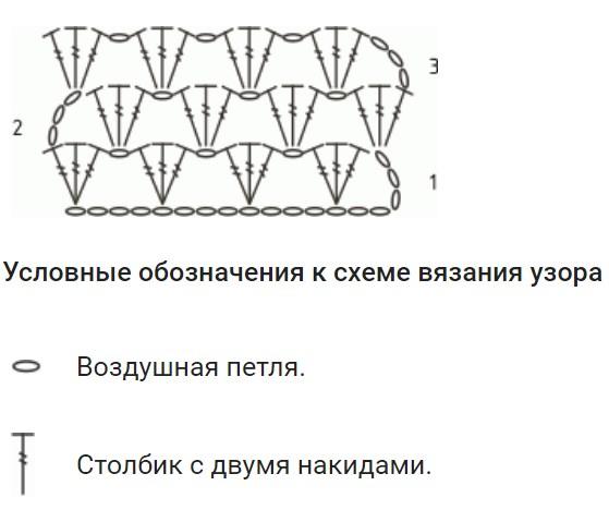 Узоры крючком: узоры ажурные со схемою (4)