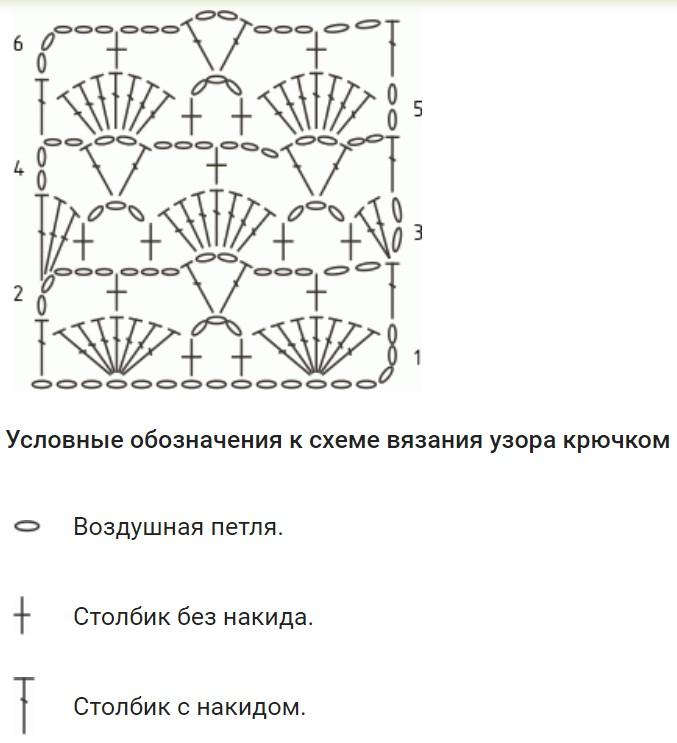 Узоры крючком: узоры ажурные со схемой (6)