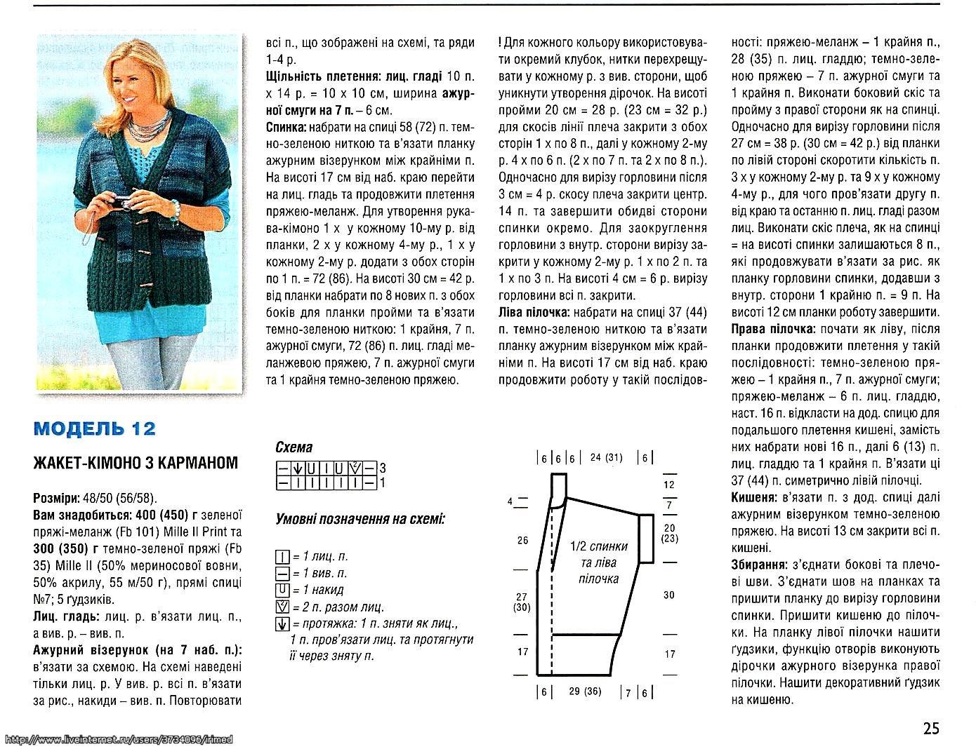 Кофта спицами для женщин: схема 5