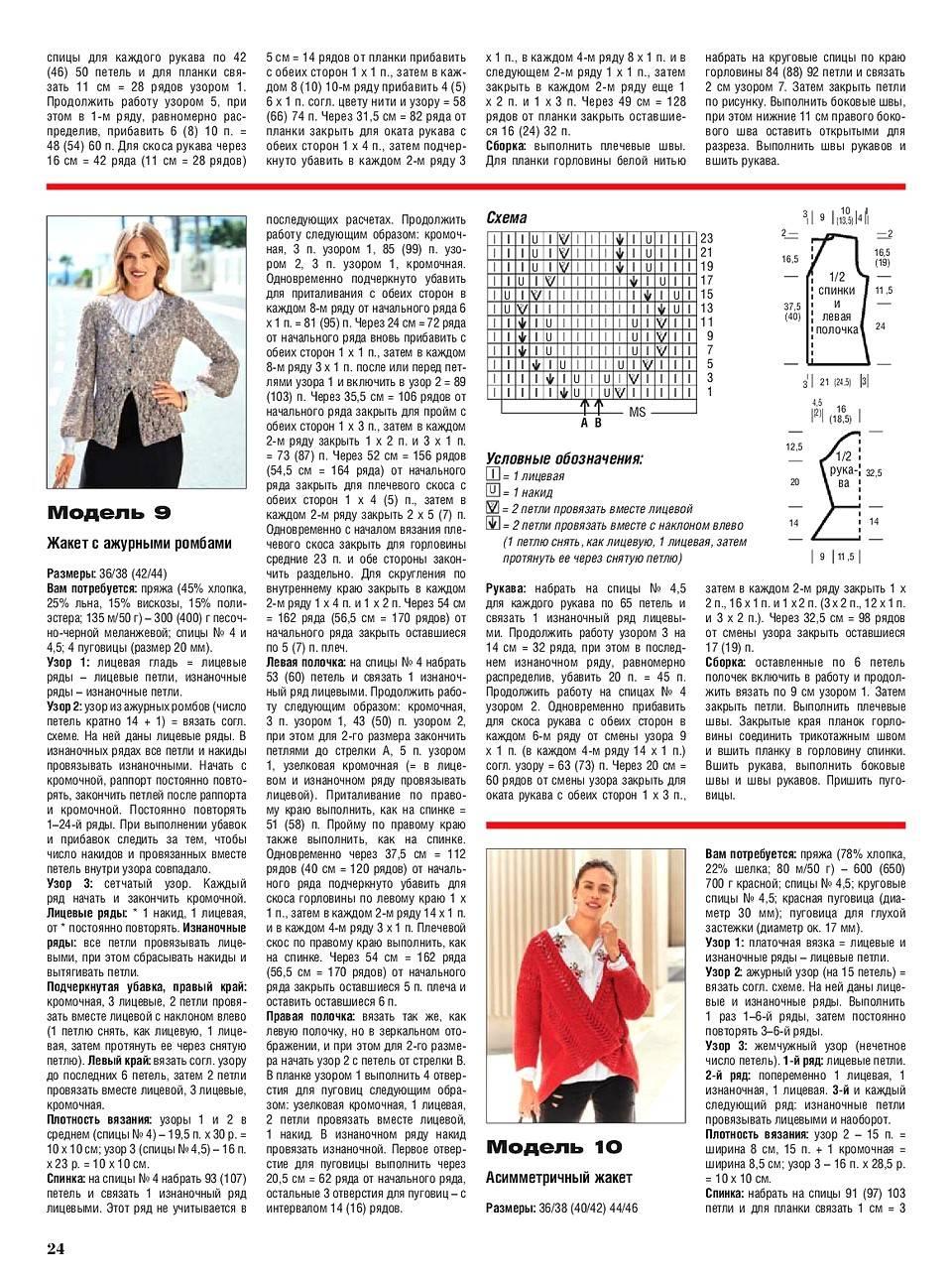 Связать кофту спицами для женщины: новые модели (1)