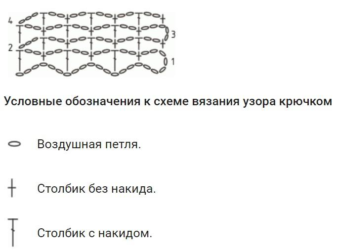 Узоры крючком: узоры ажурные со схемой (1)