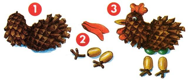 Поделки из шишек и желудей: схема 3