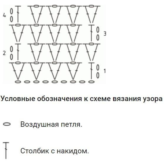Узоры крючком: узоры ажурные со схемой (3)
