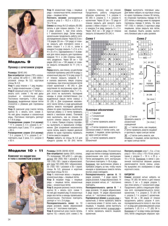 Связать кофту спицами для женщины: новые модели (12)
