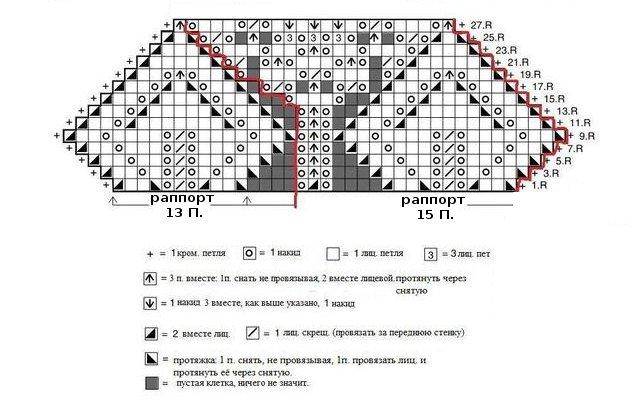 Манишка спицами для девочки: схема вязания