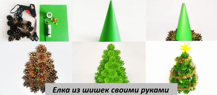 Новогодние поделки из шишек: елка своими руками