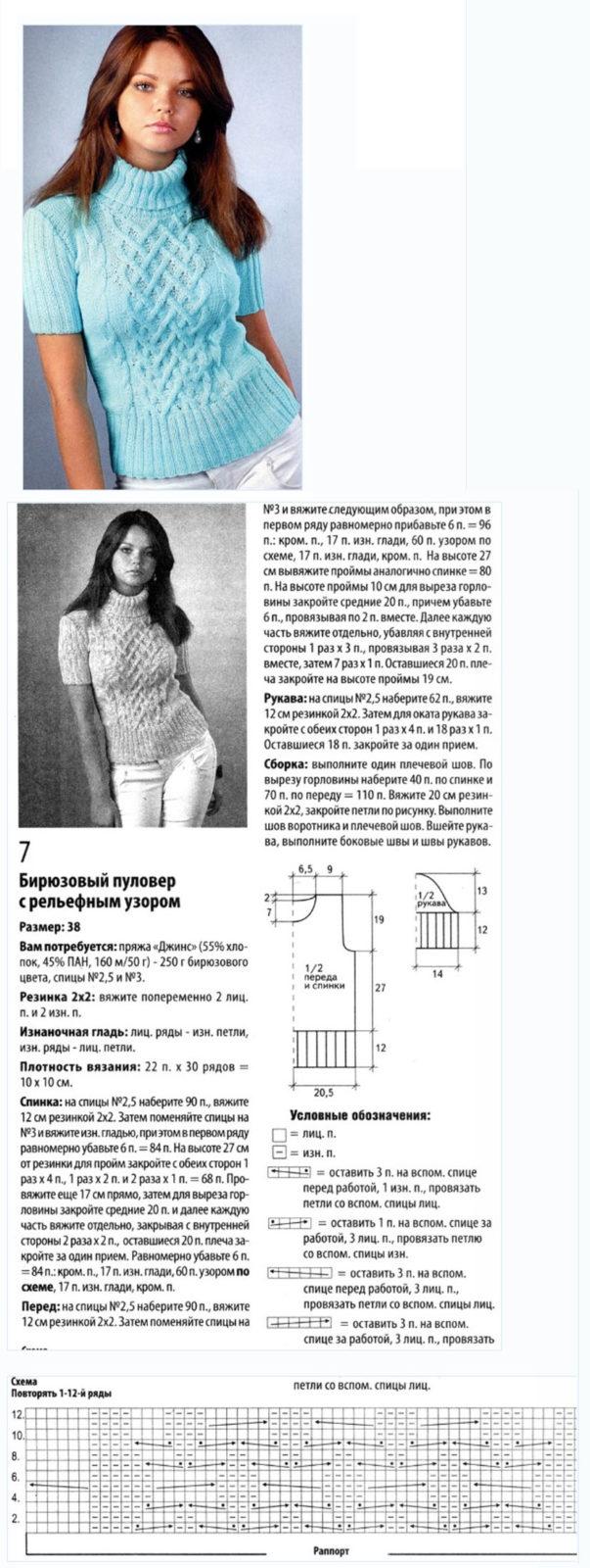 Женский пуловер спицами 2018 - бирюзовый