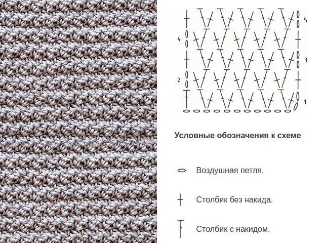 Узоры крючком: узоры плотные (3)