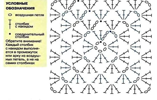 Бабушкин квадрат крючком: схема вязания