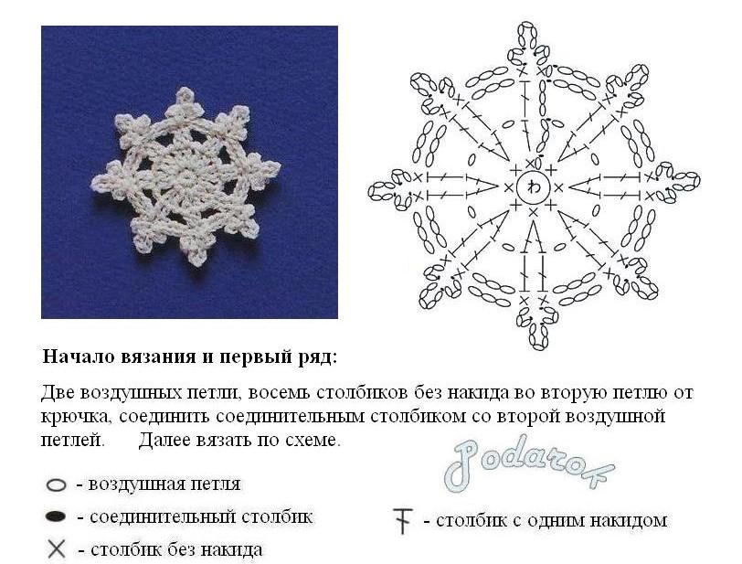 Снежинка крючком: схема трелистник