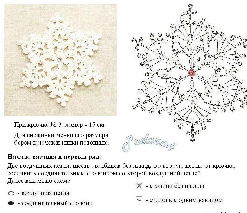 Снежинка крючком: схема цветок