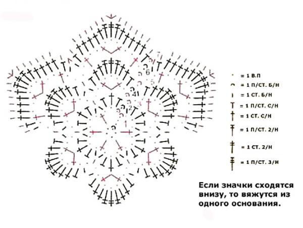 Как вязать снежинку крючком: схема 1