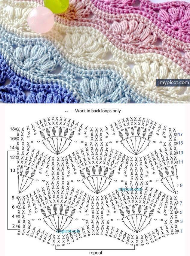 Бабушкин квадрат крючком: узор цветы