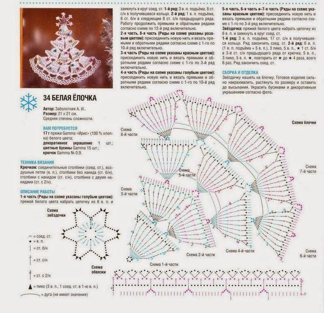Снежинка крючком: схемы и описание (2)