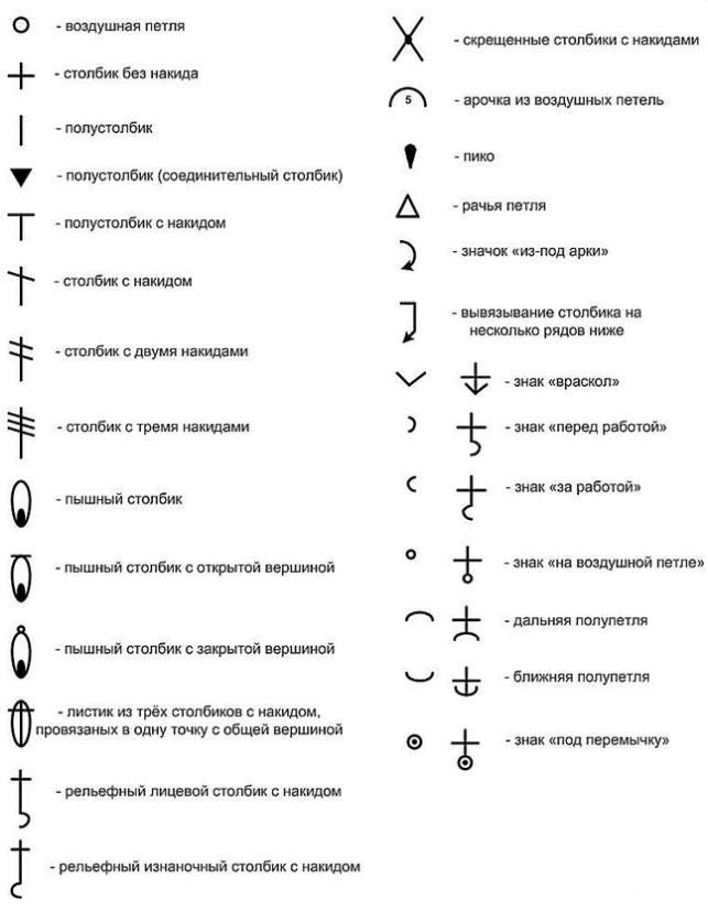 Как вязать снежинку крючком: условные обозначения