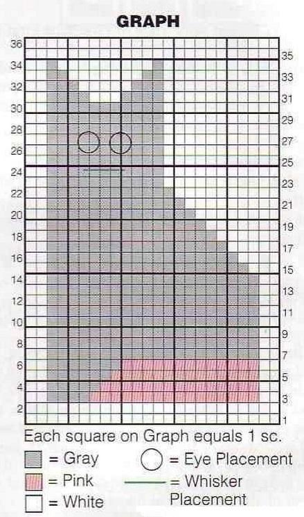 Бабушкин квадрат крючком: схема и описание 3