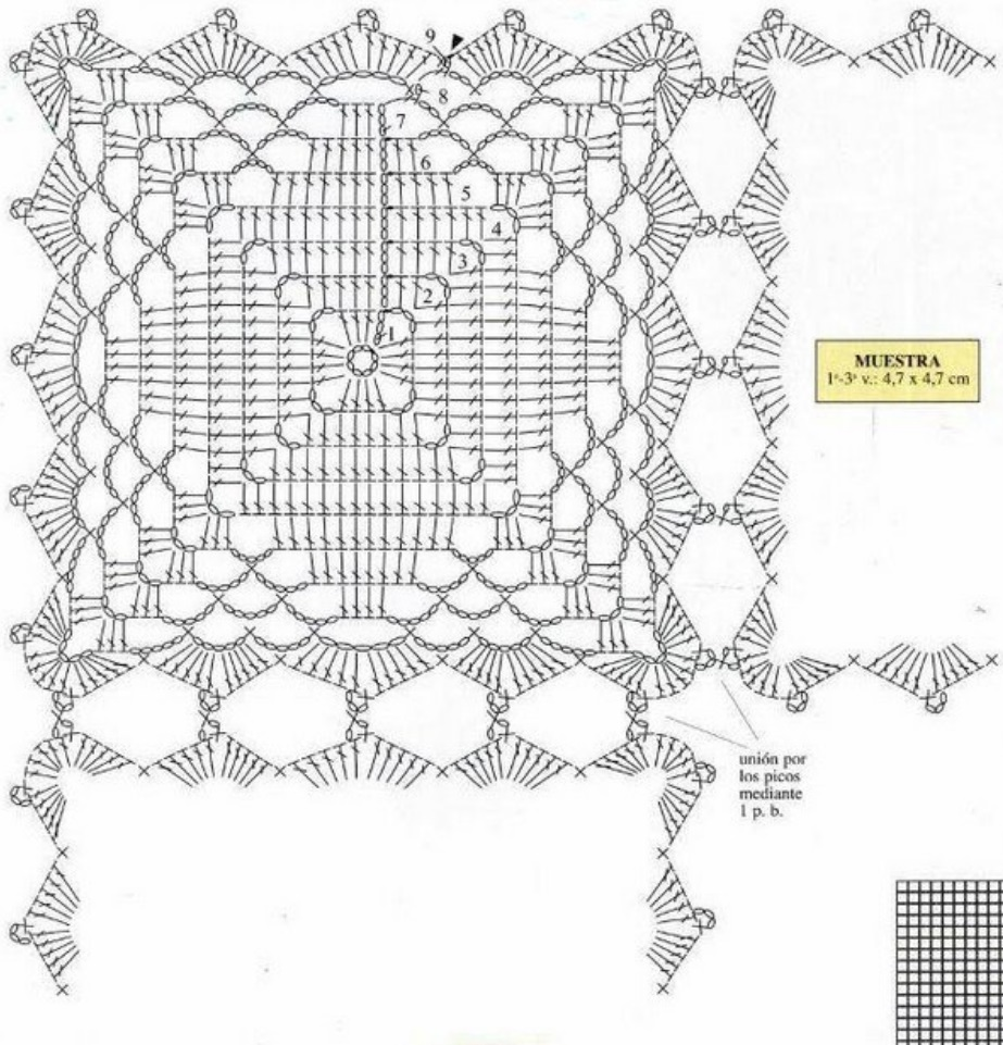 Бабушкин квадрат крючком: схема и описание 4