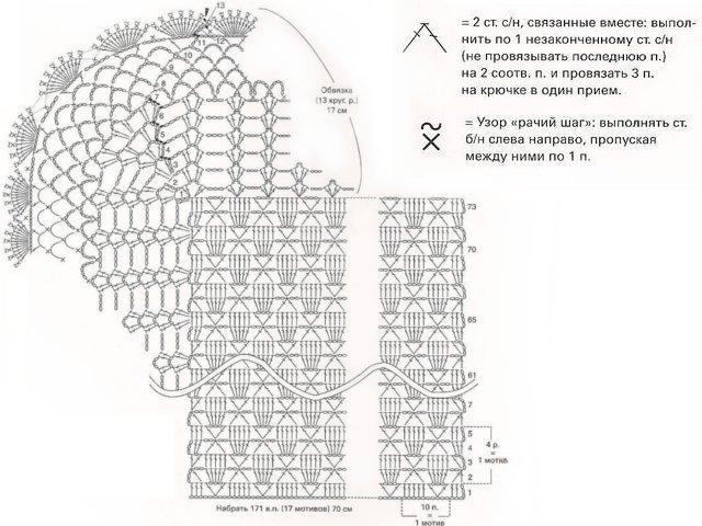 Детский плед крючком: схема вязания