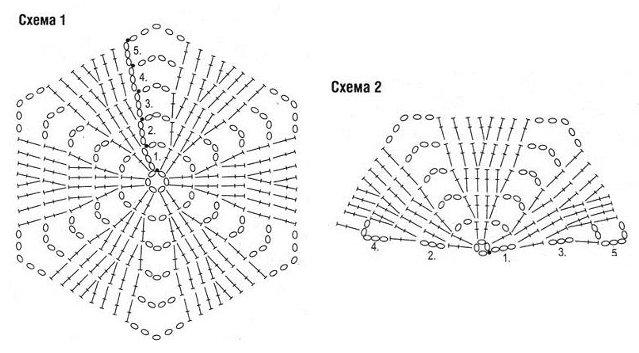 Бабушкин квадрат крючком: схема 1 и 2