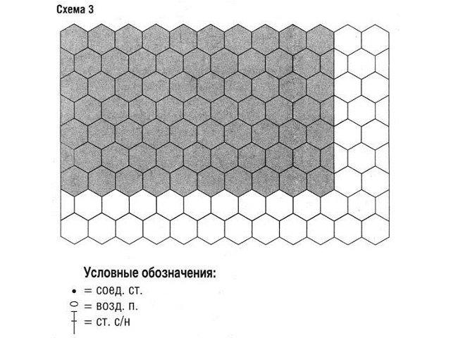 Бабушкин квадрат крючком: схема 3