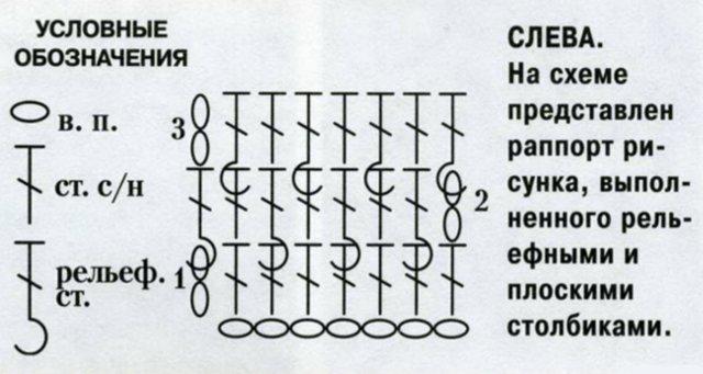 Бабушкин квадрат крючком: схема полосатого пледа