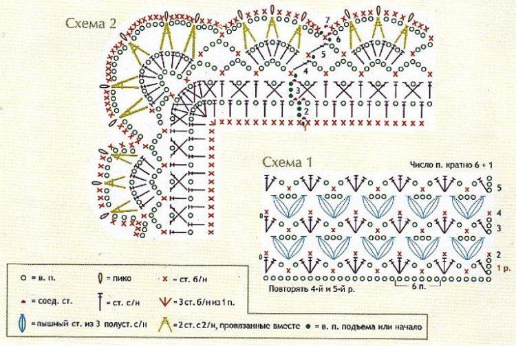 Бабушкин квадрат крючком: красивая схема