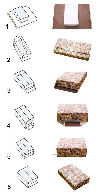 Как упаковать подарок в подарочную бумагу: классический способ