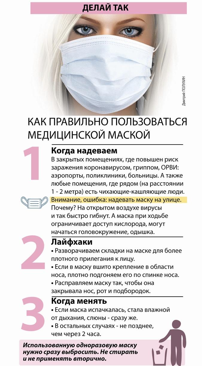 Инструкция по применению маски