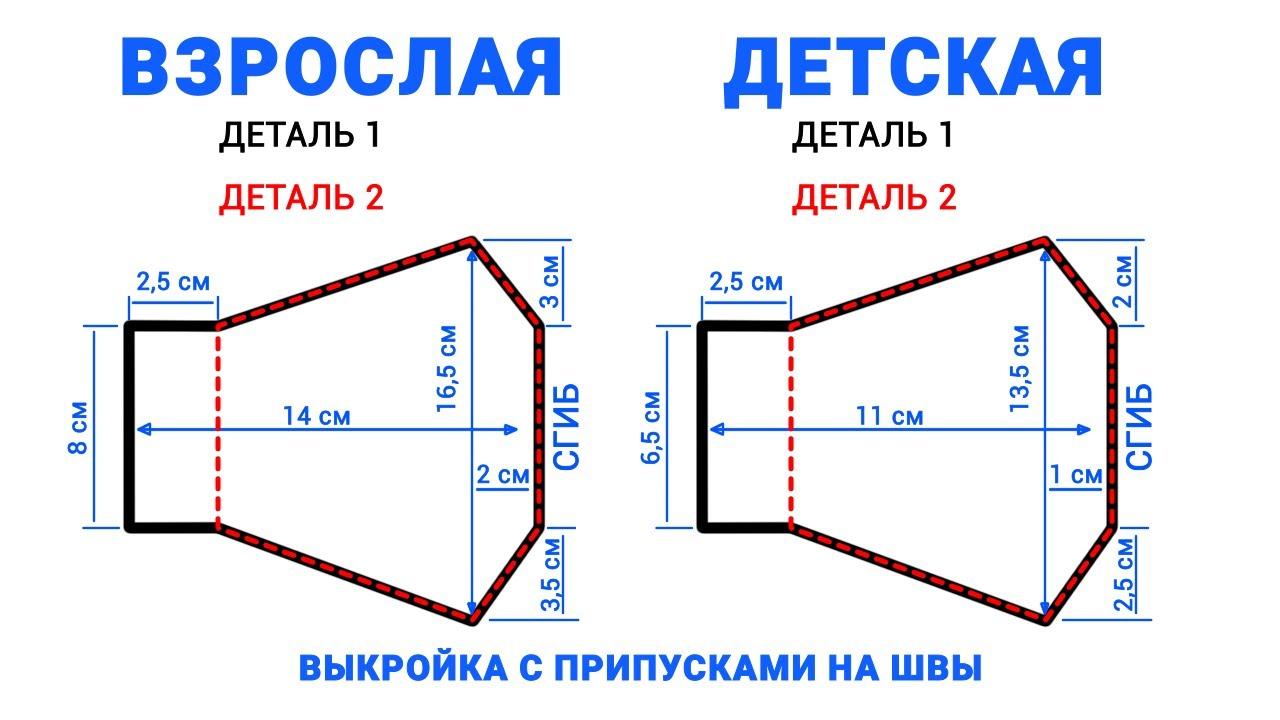 Схема защитной маски фото 1