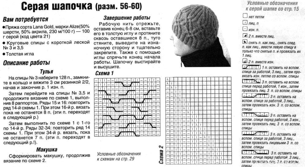 Схема вязания мужской шапки фото 1