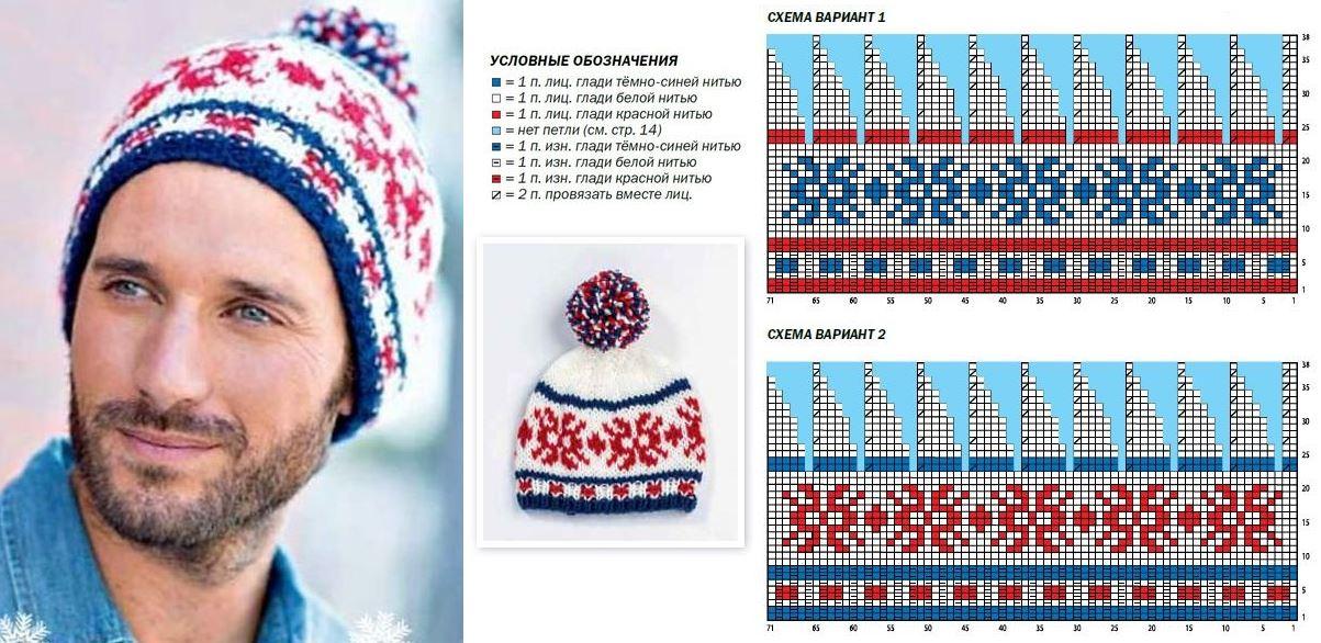Схема вязания мужской шапки фото 3